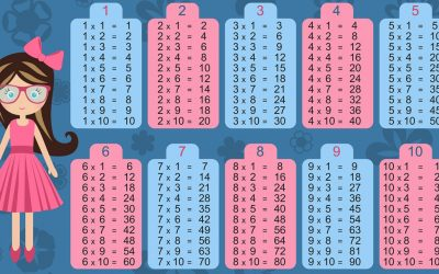 A New Year 4 Assessment – The Times Tables Check